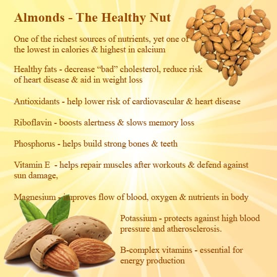 Almonds the Healthy Nut