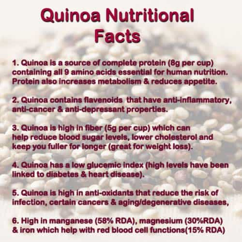 Quinoa Nutritional Facts